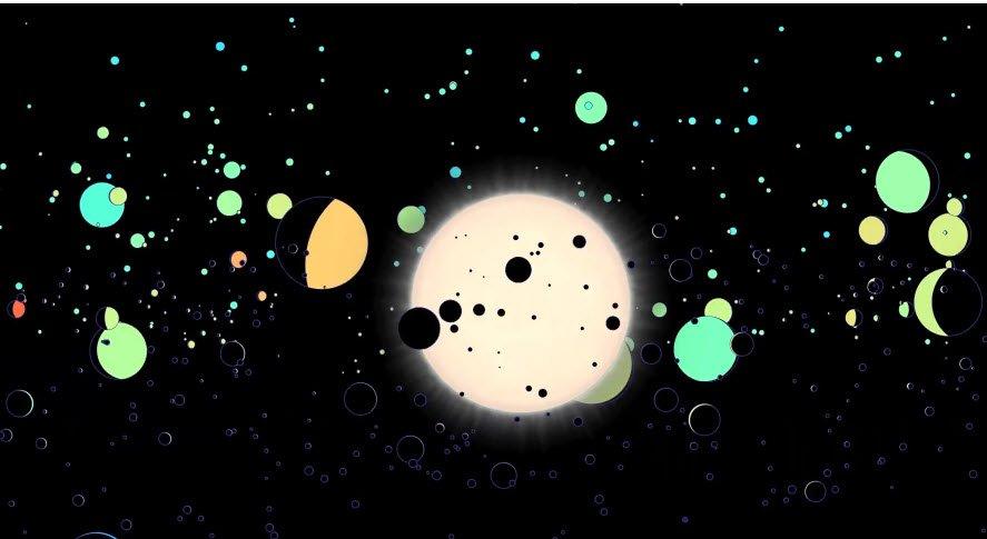 ¿Cuantos exoplanetas ha descubierto el satélite Kepler? 1