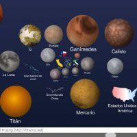 La escala del universo: desde lo mas pequeño a lo mas grande