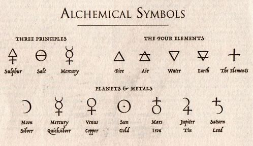símbolos alquimia