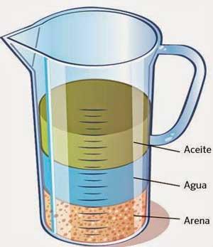 densidad de agua aceite y arena