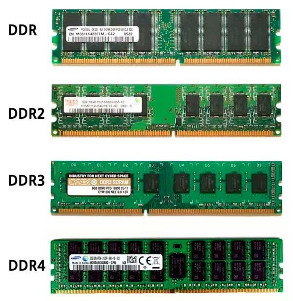 Comparación de memorias RAM DDR