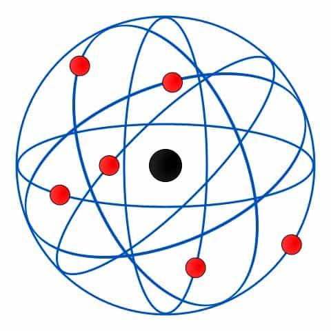 ¿Qué es el átomo? Características, Estructura, historia 3