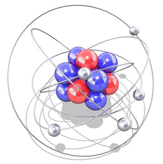 ¿Qué es el átomo? Características, Estructura, historia 1